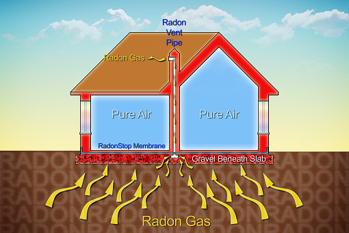 How Does Radon Enter Your Home?